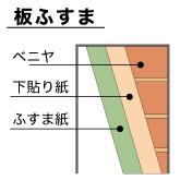 「板ふすま 構造」の画像検索結果